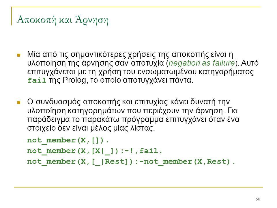 Αποκοπή και Άρνηση not_member(X,[]).